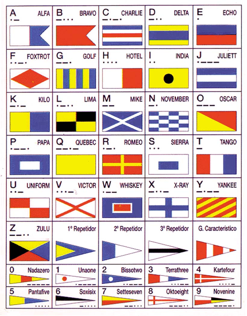 ship flag alphabets